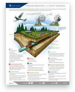 Preview image of Pipeline Operations and Safety Overview Fact Sheet